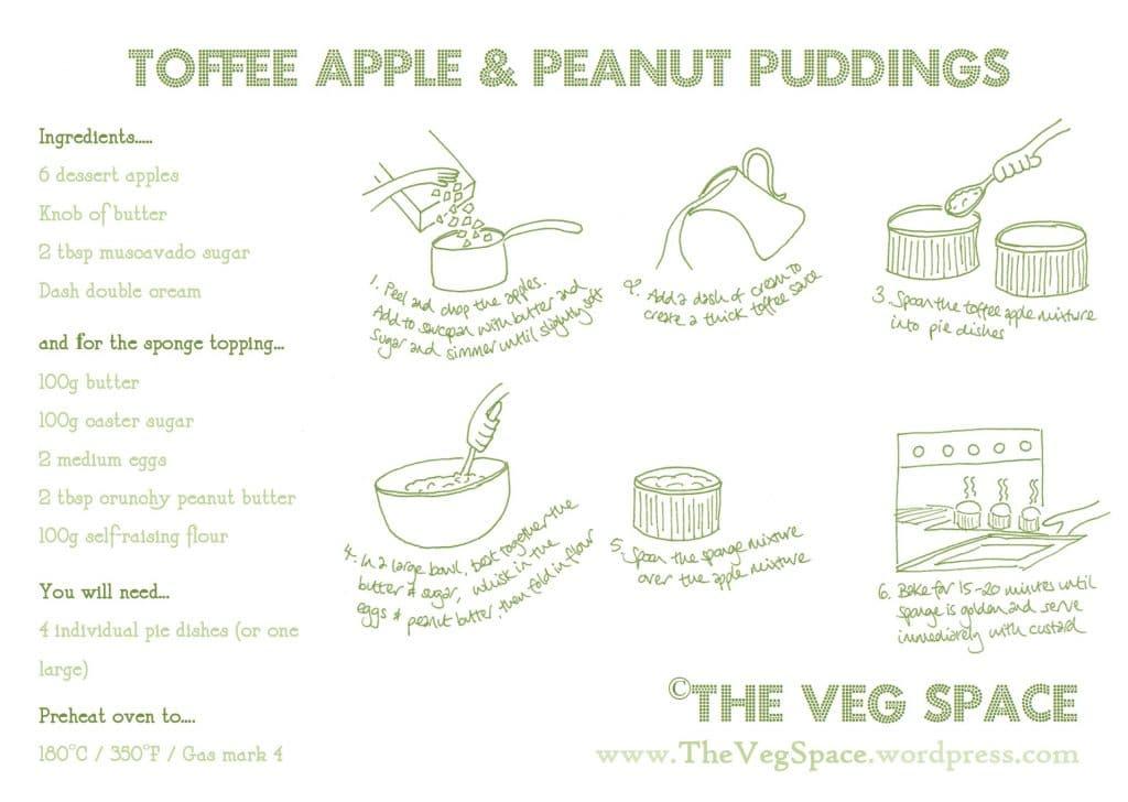 Recipe - Toffee Apple & Peanut Puddings